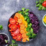 Η μέθοδος του ουράνιου τόξου-Eat the rainbow