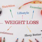 Οι παράγοντες που επηρεάζουν το σωματικό βάρος