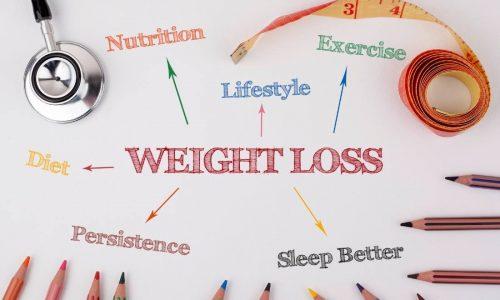 παράγοντες που επηρεάζουν το σωματικό βάρος